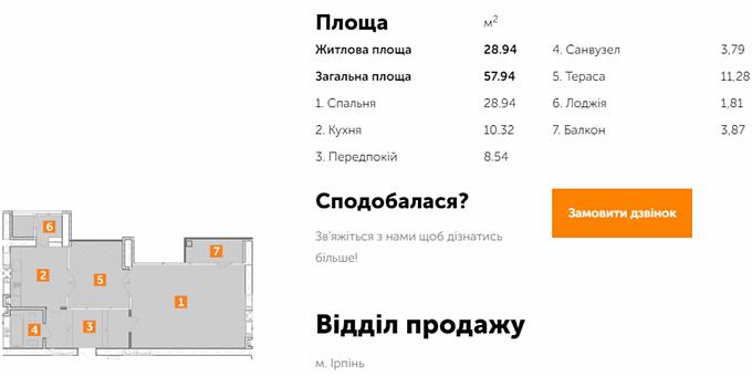 ЖК Найкращий в Ирпене вариант планировки квартиры с террасой