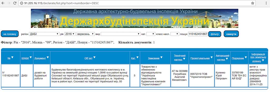 ЖК Ривер Хаус Украинка данные базы ДАБИ