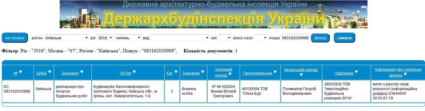 ЖК Сяйво 2 Ирпень данные базы ДАБИ второй дом