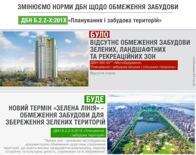 Государственные строительные нормы парки