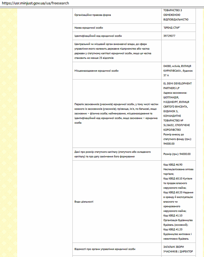 ЖК 044 на Подоле данные о заказчике