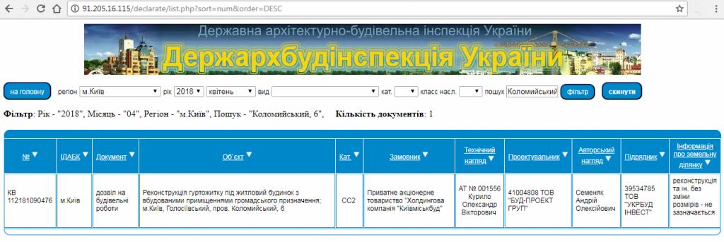 ЖК Коломиевский Киевгорстрой данные базы ДАБИ