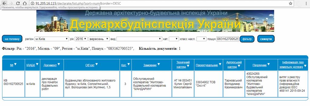 ЖК Мандарин данные базы ДАБИ