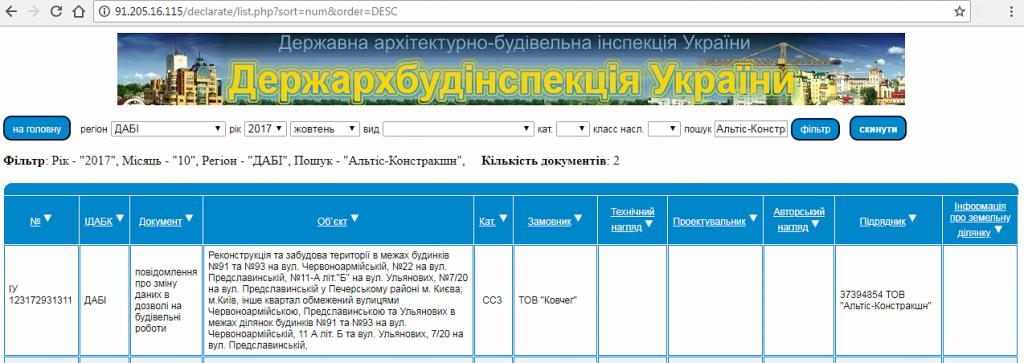 ЖК Метрополь на Предславинской данные базы ДАБИ