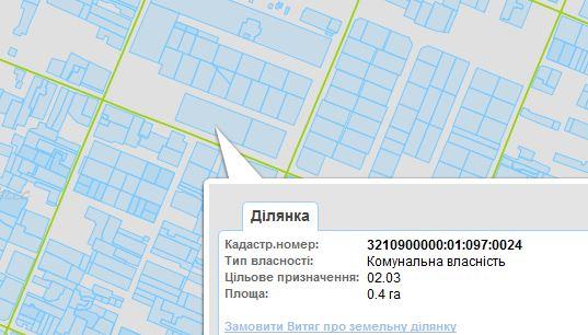 ЖК Парковый в Ирпене кадастровая карта
