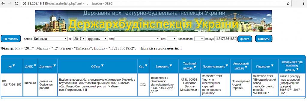 ЖК Покровский двор в Чабанах данные базы ДАБИ