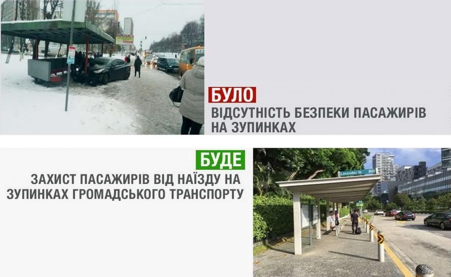 державні будівельні норми дороги