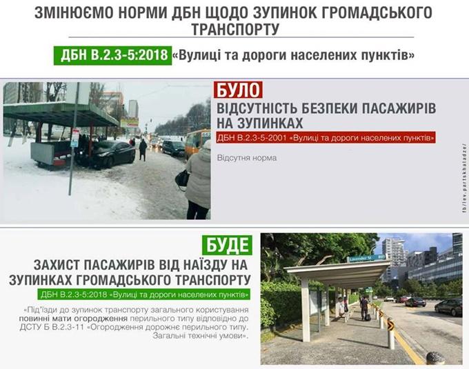 ДБН новые правила проектирования дорог остановки