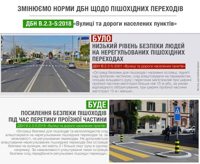 ДБН новые правила проектирования дорог переходы