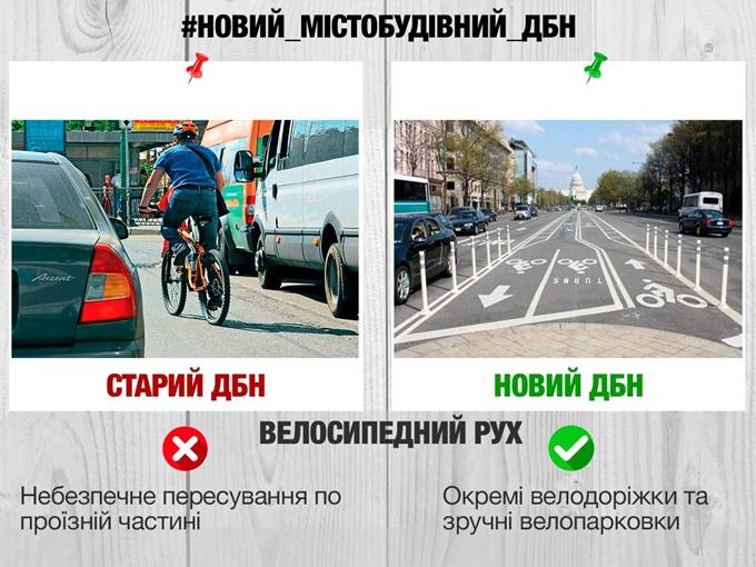 ДБН новые правила проектирования дорог велодорожки