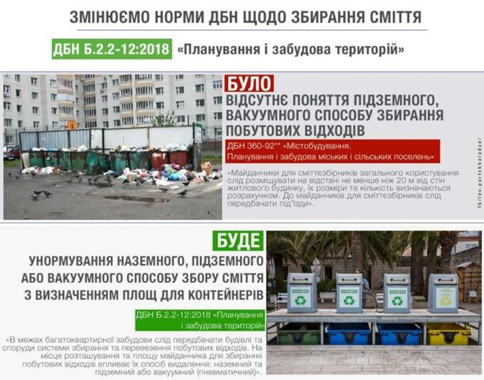 Государственные строительные нормы мусоропровод