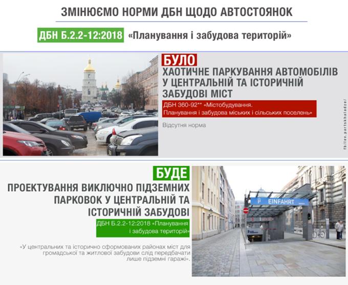 Государственные строительные нормы подземные паркинги