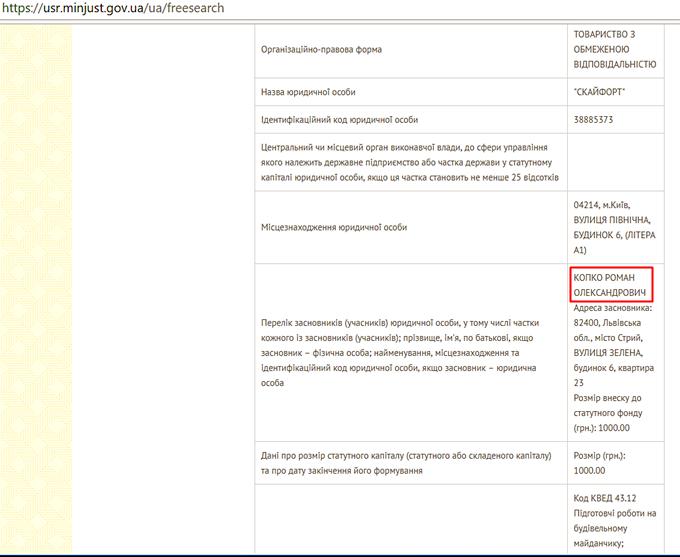 Клубный дом Подольский данные базы о застройщике