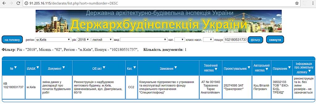 Клубный дом на Дмитриевской 60 19 данные базы ДАБИ