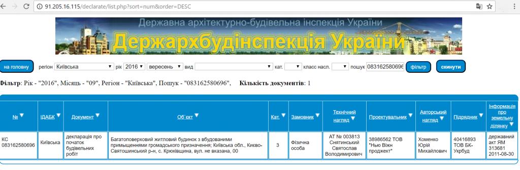 ЖК Агам в Крюковщине данные ДАБИ