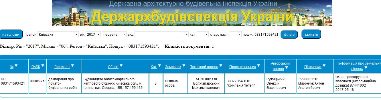 ЖК Есенин 2 в Ирпене данные базы ДАБИ