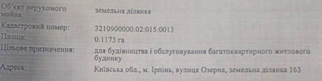 ЖК Есенин 2 в Ирпене документы