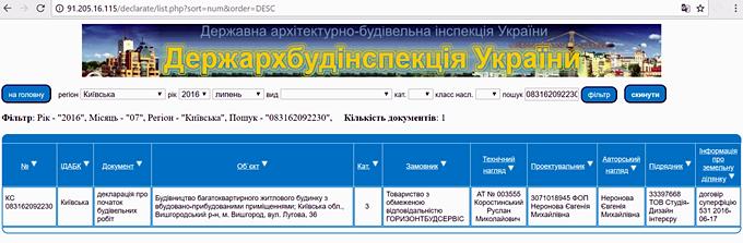 ЖК Киевские Зори в Вышгороде данные базы ДАБИ