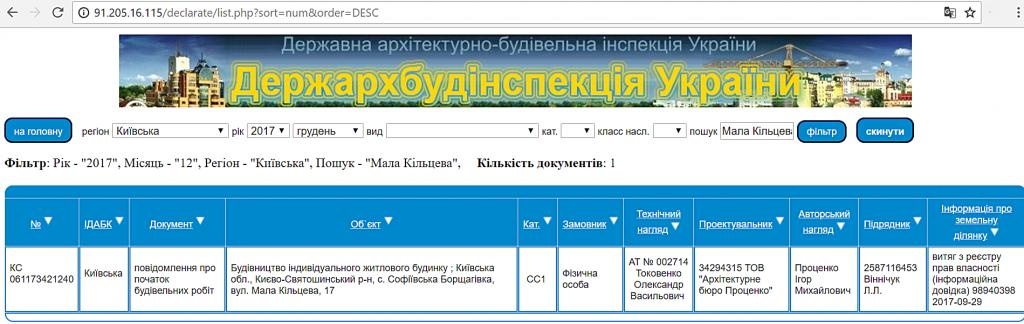ЖК Болгарский данные ДАБИ