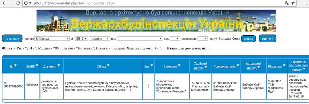 ЖК Гостомель Резиденс база ДАБИ
