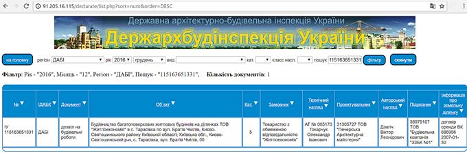 ЖК Квартал Тарасовский даби