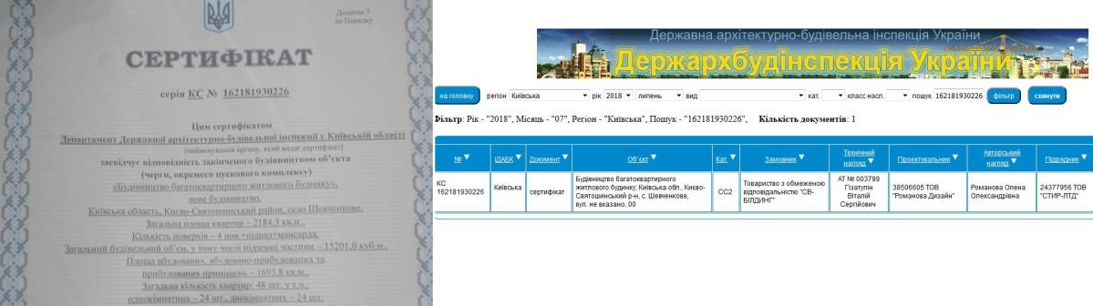 ЖК Сімейне містечко в Шевченково сертификат ДАБИ