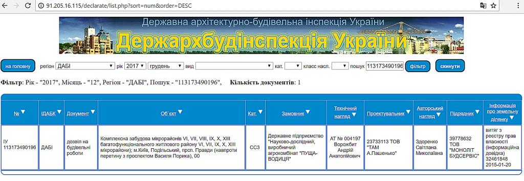 ЖК Варшавский плюс Столица Груп разрешение ДАБИ