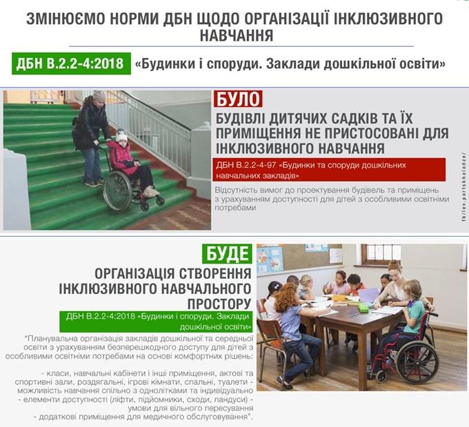 ДБН детсады и школы дети с ограниченными возможностями