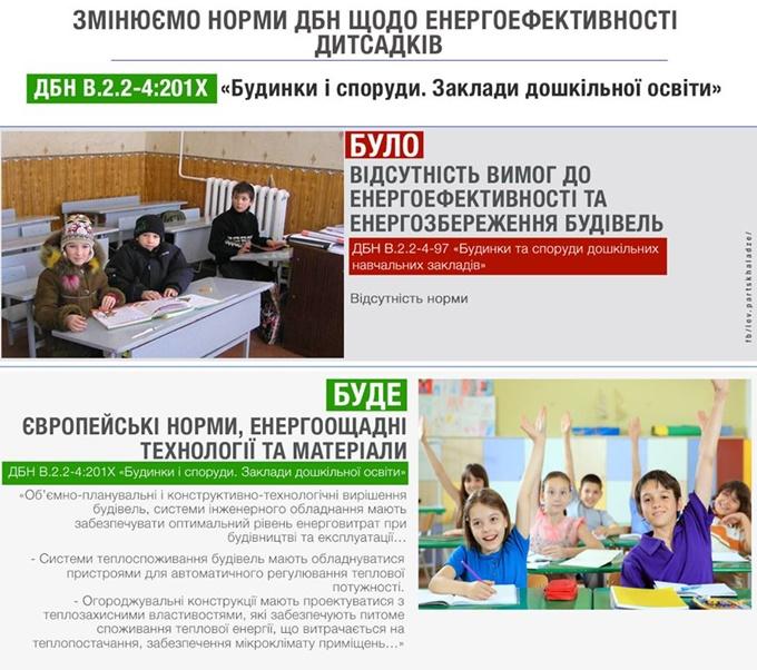 ДБН детсады и школы энергоэффективность