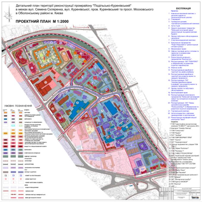 ДПТ микрорайон Куреневка проектный план
