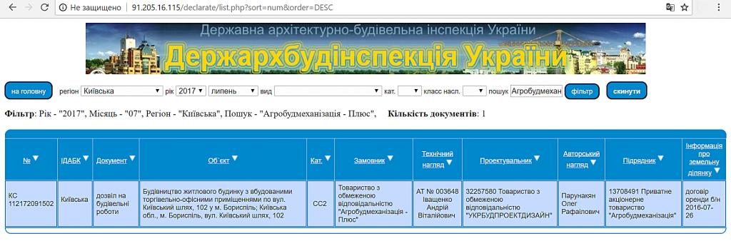 ЖК Борисполь Гранд данные ДАБИ