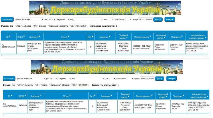 ЖК Оксамытовый в Софиевской Борщаговке данные ДАБИ