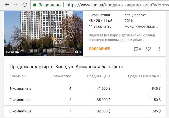 Новостройка как инвестиция вторичка Армянская 6а