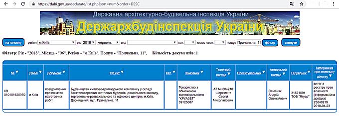 ЖК Урловский 1 от КГС данные ДАБИ