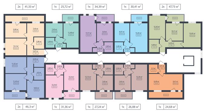 ЖК Европейка план этажа