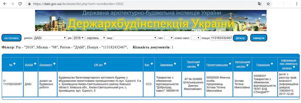 ЖК Пионерский квартал данные ДАБИ