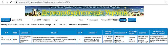 ЖК Лукьяновский каскад Интергал Буд данные ДАБИ