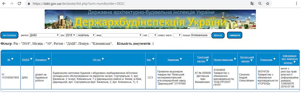 ЖК Урловский 2 от Киевгорстроя данные ДАБИ