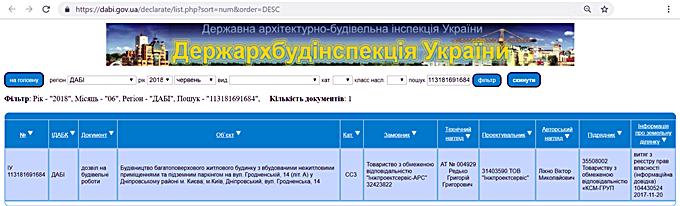 ЖК Днепровский данные ДАБИ