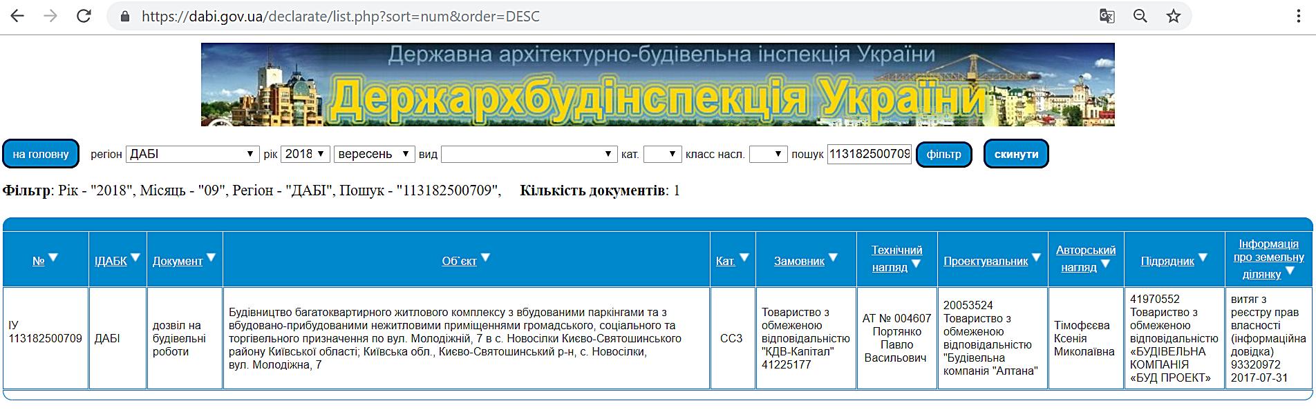 ЖК Садочок в Новоселках разрешение ДАБИ