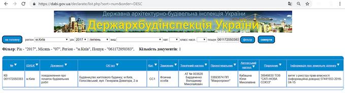 ЖК Ширма Клаб в Киеве данные ДАБИ