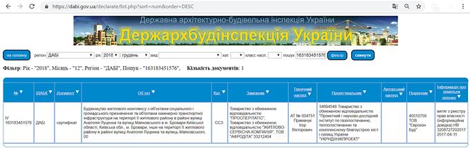 ЖК Скандия в Броварах сертификат ДАБИ