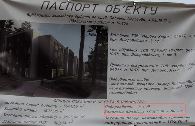 ЖК Форест парк от Зим Кепитал Групп строительный паспорт