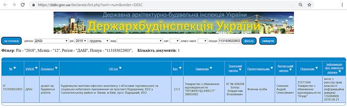 ЖК на Отрадном 93/2 от Киевгорстроя данные ДАБИ