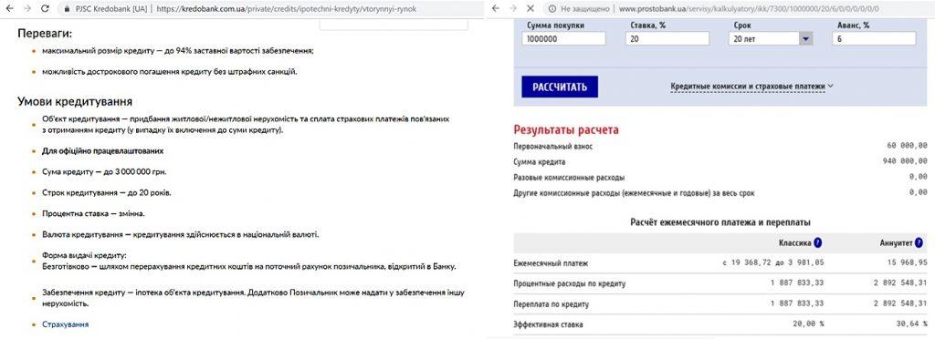 Кредитование квартиры на вторичке ипотека от Кредобанка