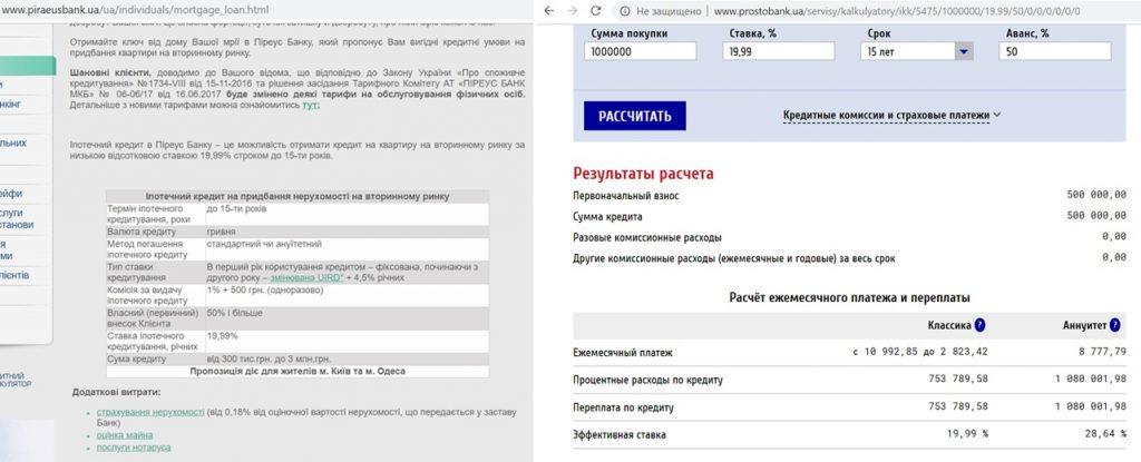 Кредитование квартиры на вторичке ипотека от Пиреус банка