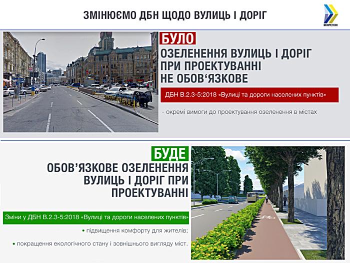 Нововведения в ДБН озеленение улиц