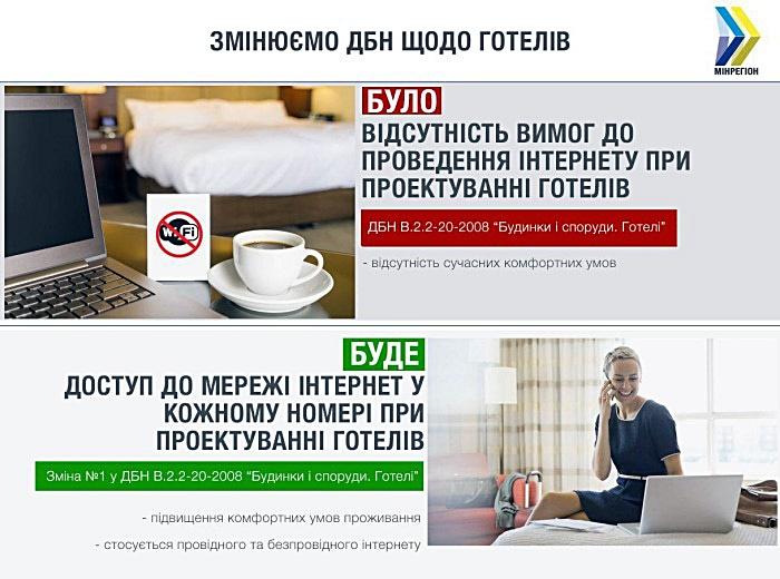 Нововведения в ДБН интернет в отелях