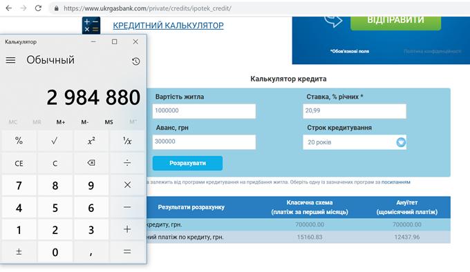 Ликбез для инвестора какие банки кредитуют новостройки Укргазбанк
