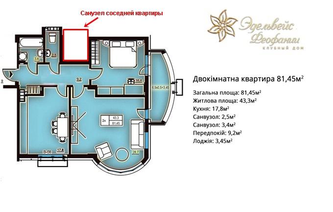 Клубный дом Эдельвейс Феофании планировка двухкомнатной квартиры
